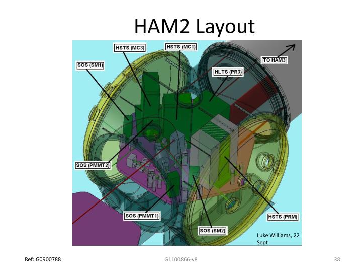 HAM2 Layout