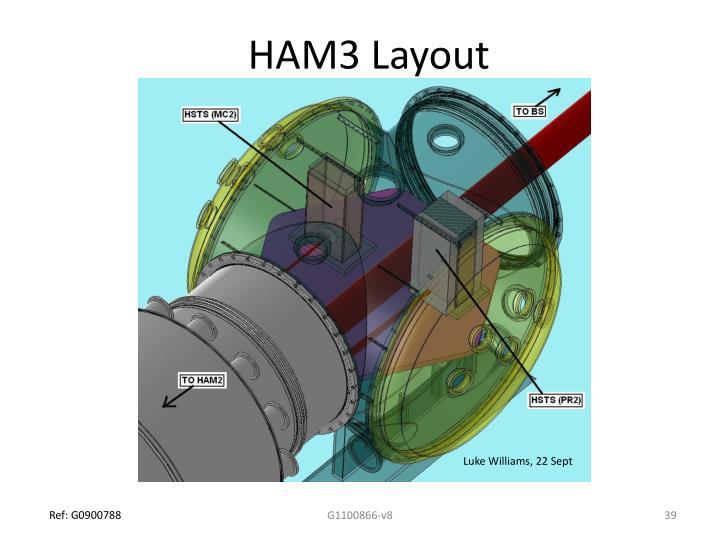 HAM3 Layout
