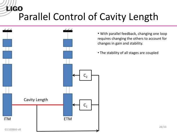 Parallel Control of Cavity Length