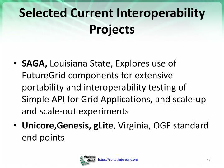 Selected Current Interoperability Projects