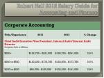 robert half 2012 salary guide for accounting and finance2