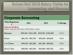 robert half 2012 salary guide for accounting and finance3
