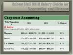 robert half 2012 salary guide for accounting and finance4