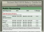robert half 2012 salary guide for accounting and finance5