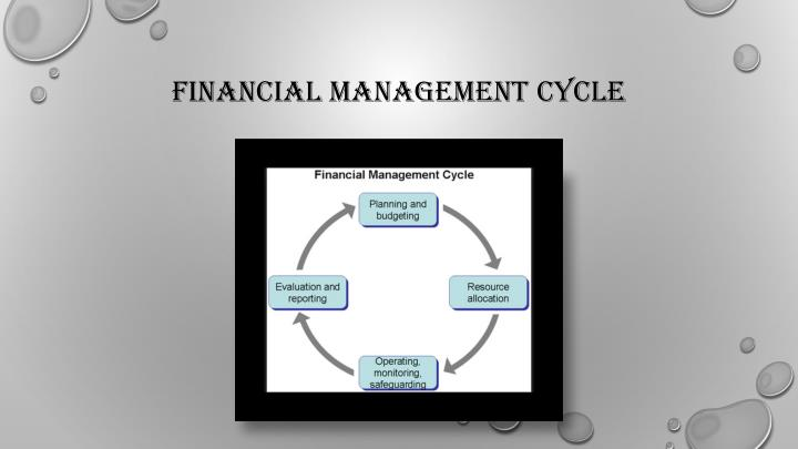 FINANCIAL MANAGEMENT CYCLE