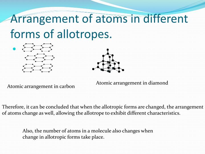Arrangement of atoms in different forms of allotropes.