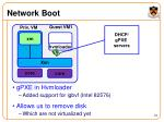 network boot