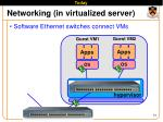 networking in virtualized server1