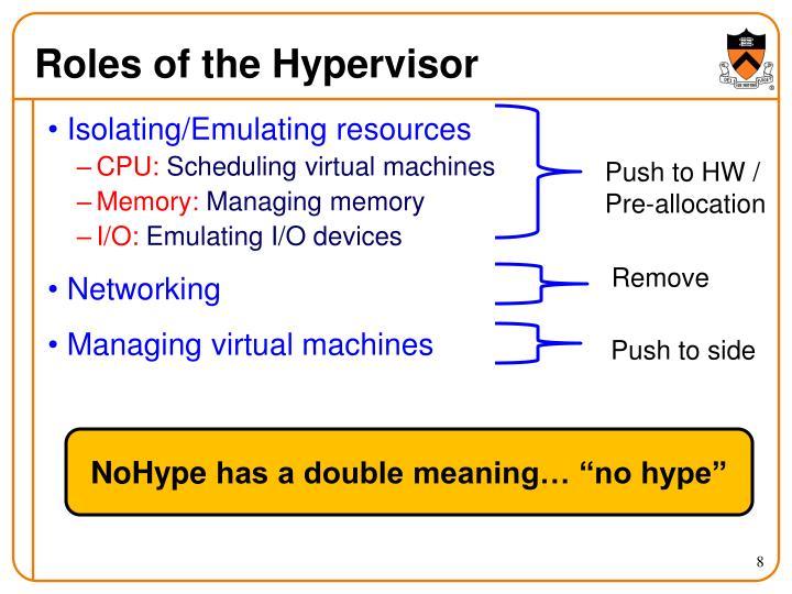 Roles of the Hypervisor