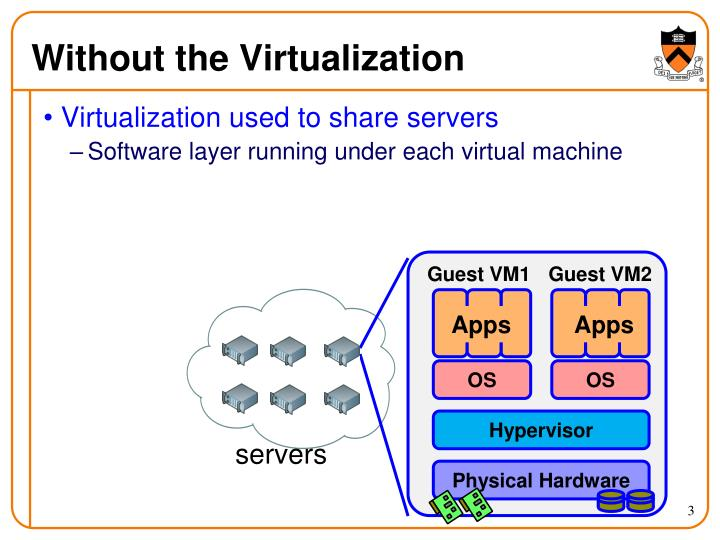 Without the Virtualization
