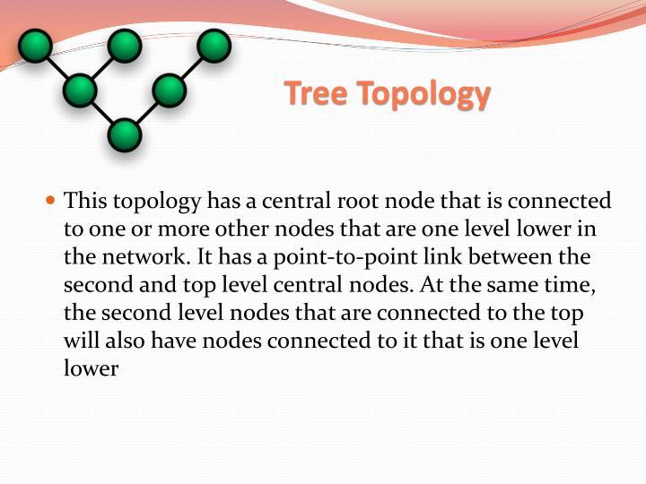 Tree Topology