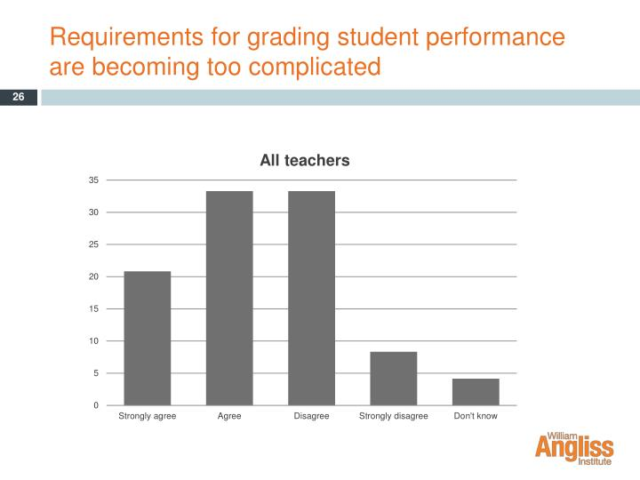 Requirements for grading student performance are becoming too complicated