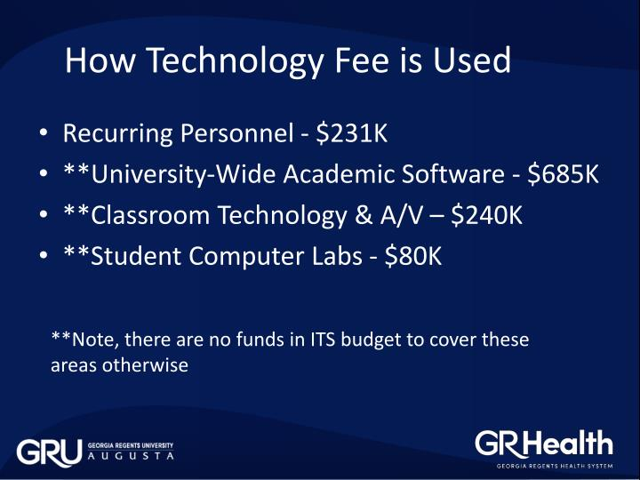 How Technology Fee is Used