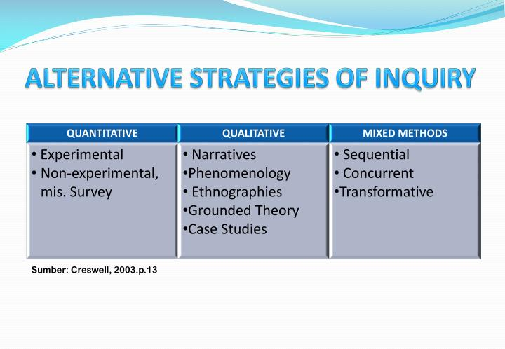 ALTERNATIVE STRATEGIES OF INQUIRY