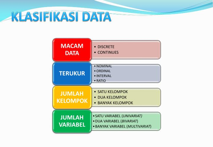 KLASIFIKASI DATA