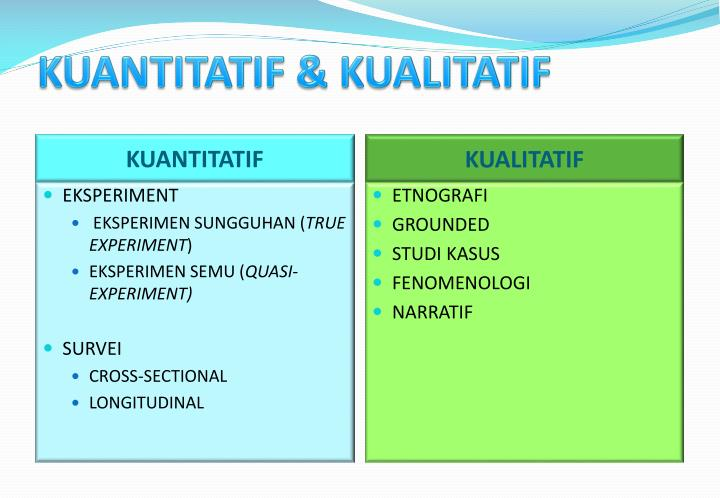 KUANTITATIF & KUALITATIF