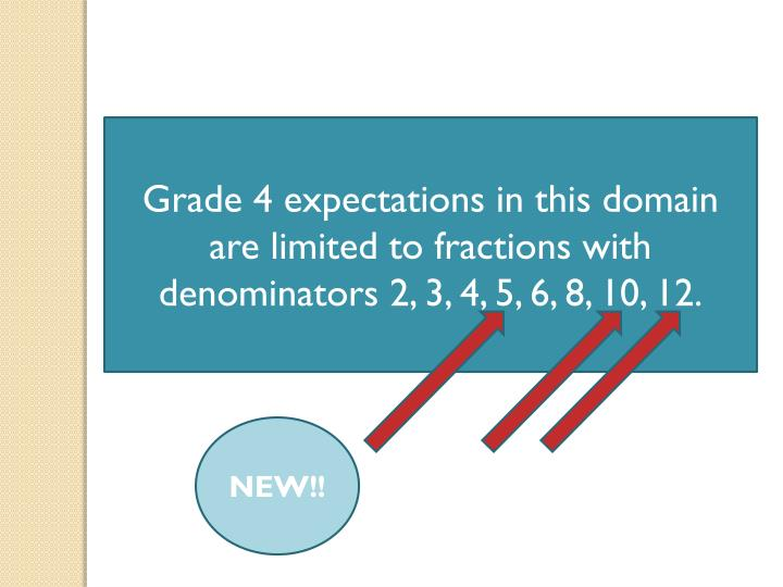 Grade 4 expectations in this domain are limited to fractions with denominators 2, 3, 4, 5, 6, 8, 10, 12.