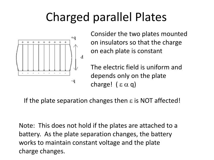 Charged parallel Plates