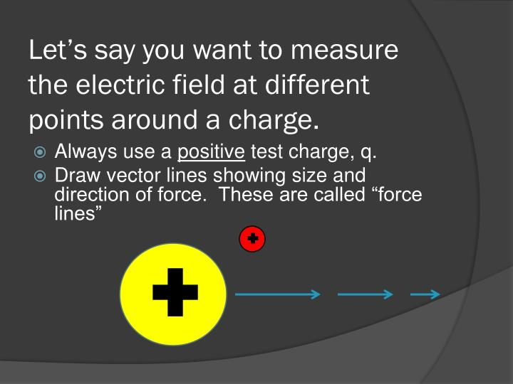 Let's say you want to measure the electric field at different points around a charge.