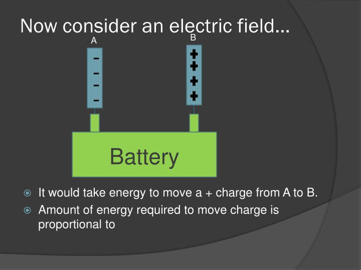 Now consider an electric field…