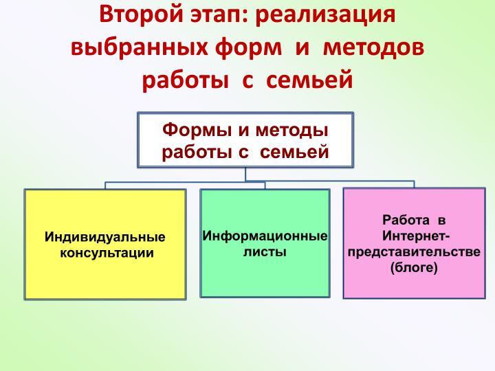 Второй этап: реализация  выбранных форм  и  методов работы  с  семьей