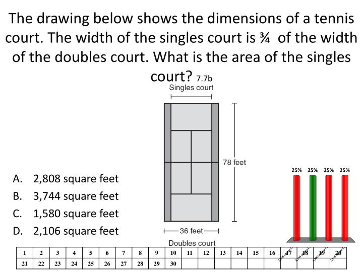 The drawing below shows the dimensions of a tennis court. The width of the singles court is ¾  of the width of the doubles court. What is the area of the singles court?