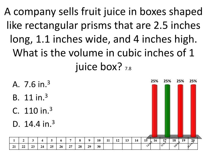 A company sells fruit juice in boxes shaped