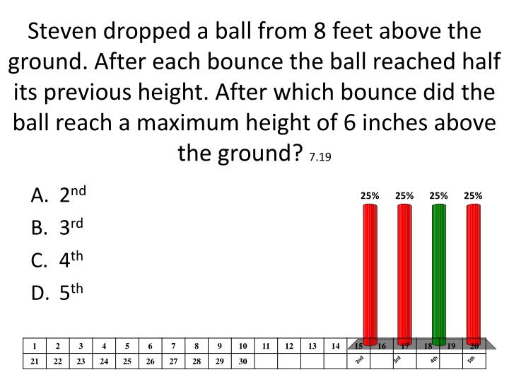 Steven dropped a ball from 8 feet above the ground. After each bounce the ball reached half its previous height. After which bounce did the ball reach a maximum height of 6 inches above the ground?
