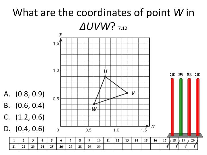 What are the coordinates of point