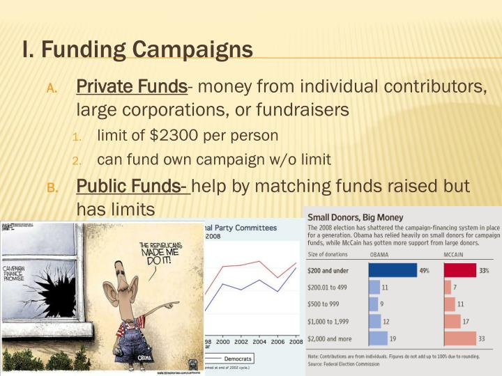 I funding campaigns