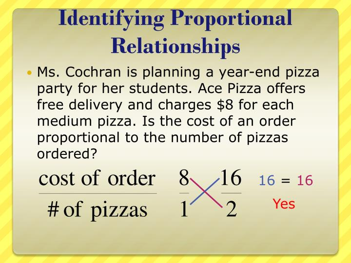Identifying proportional relationships