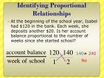identifying proportional relationships2