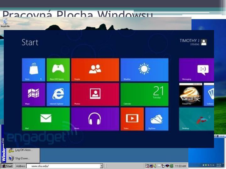 Pracovná Plocha Windowsu