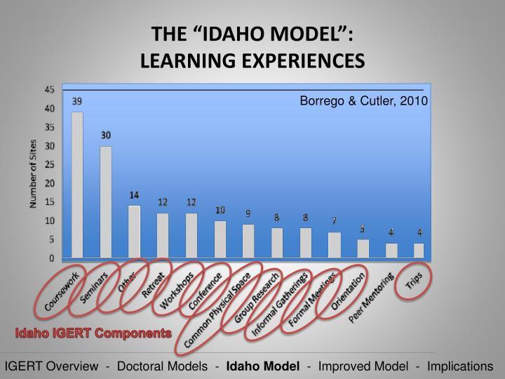 """THE """"IDAHO MODEL"""":"""