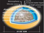atmosphere and temperature