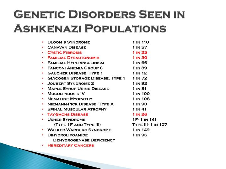 Genetic Disorders Seen in Ashkenazi Populations