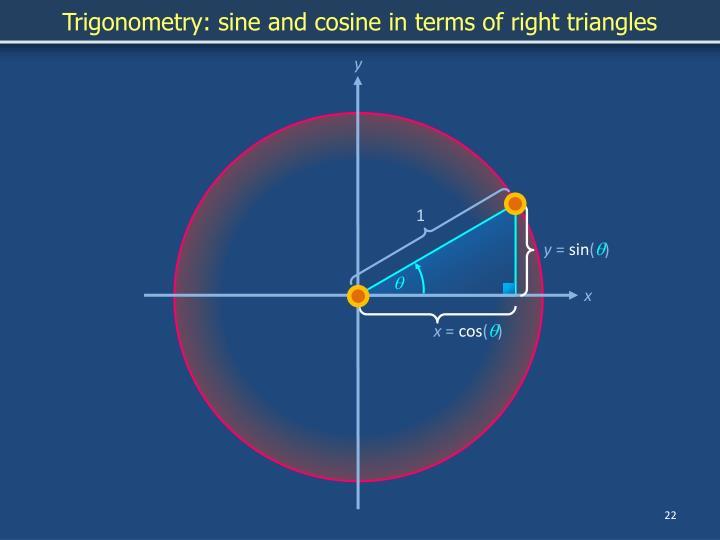 Trigonometry: sine and