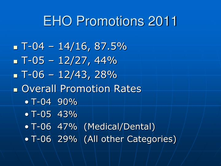 EHO Promotions 2011