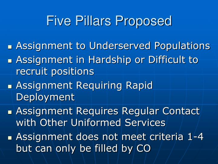 Five Pillars Proposed