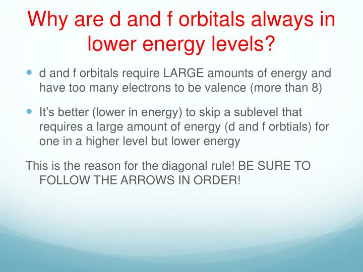 Why are d and f orbitals always in lower energy levels?