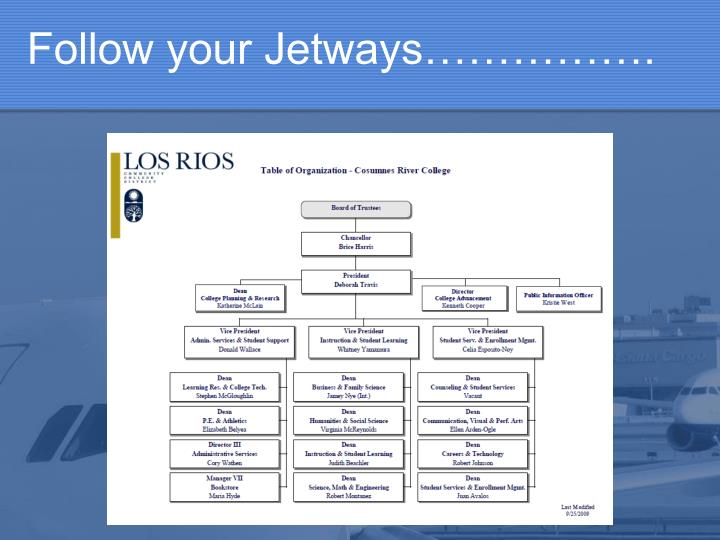 Follow your Jetways…………….