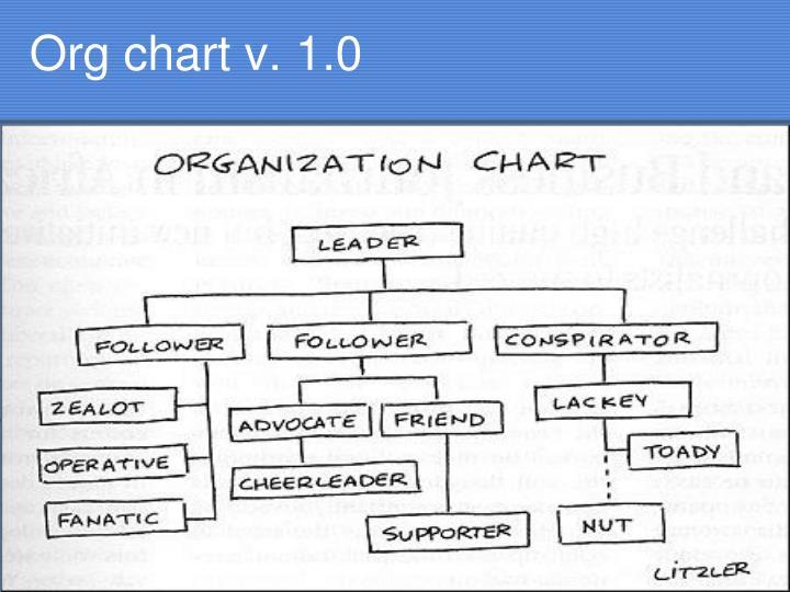 Org chart v. 1.0