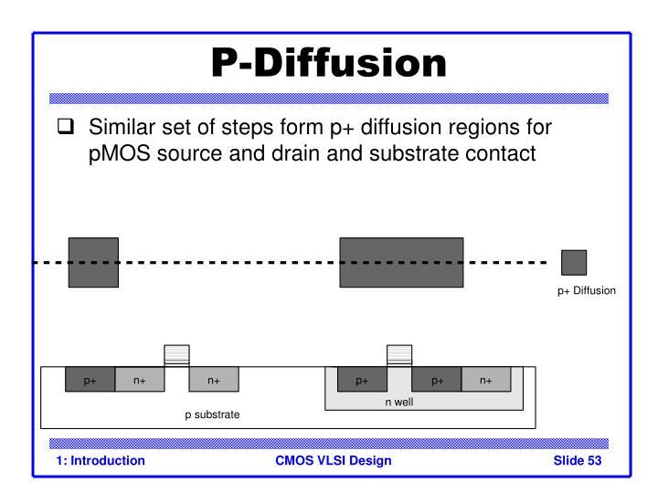 P-Diffusion