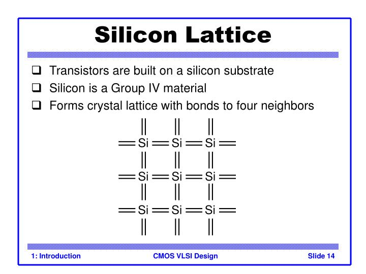 Silicon Lattice