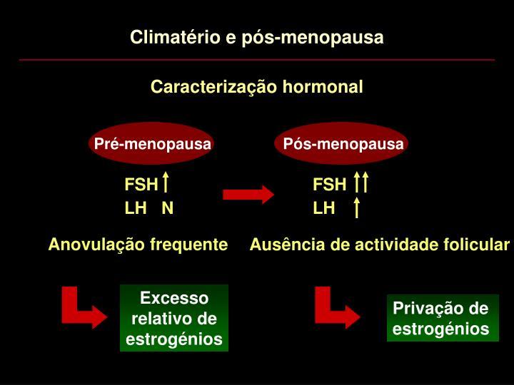 Climatério e pós-menopausa