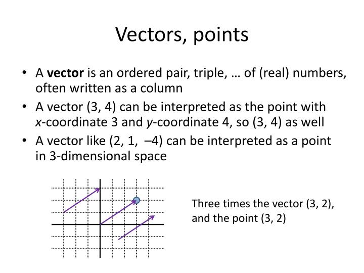 Vectors points