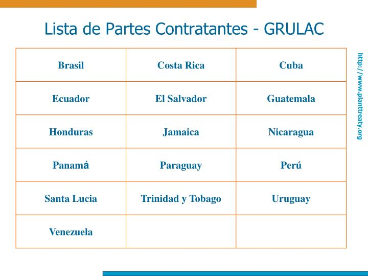 Lista de Partes Contratantes - GRULAC