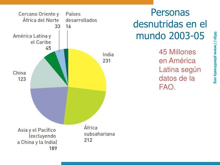 Personas desnutridas en el mundo 2003-05