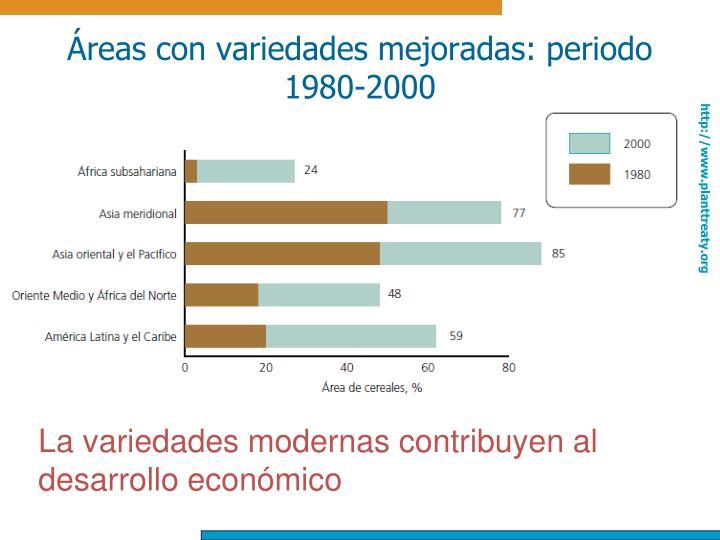 Áreas con variedades mejoradas: periodo 1980-2000