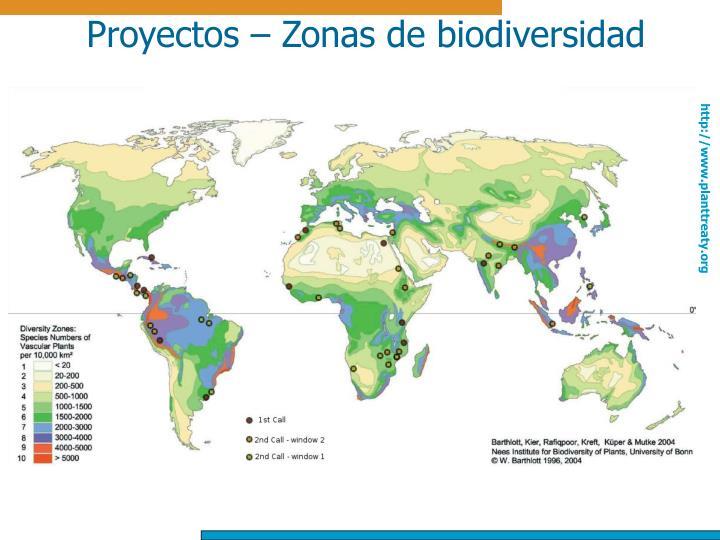 Proyectos – Zonas de biodiversidad
